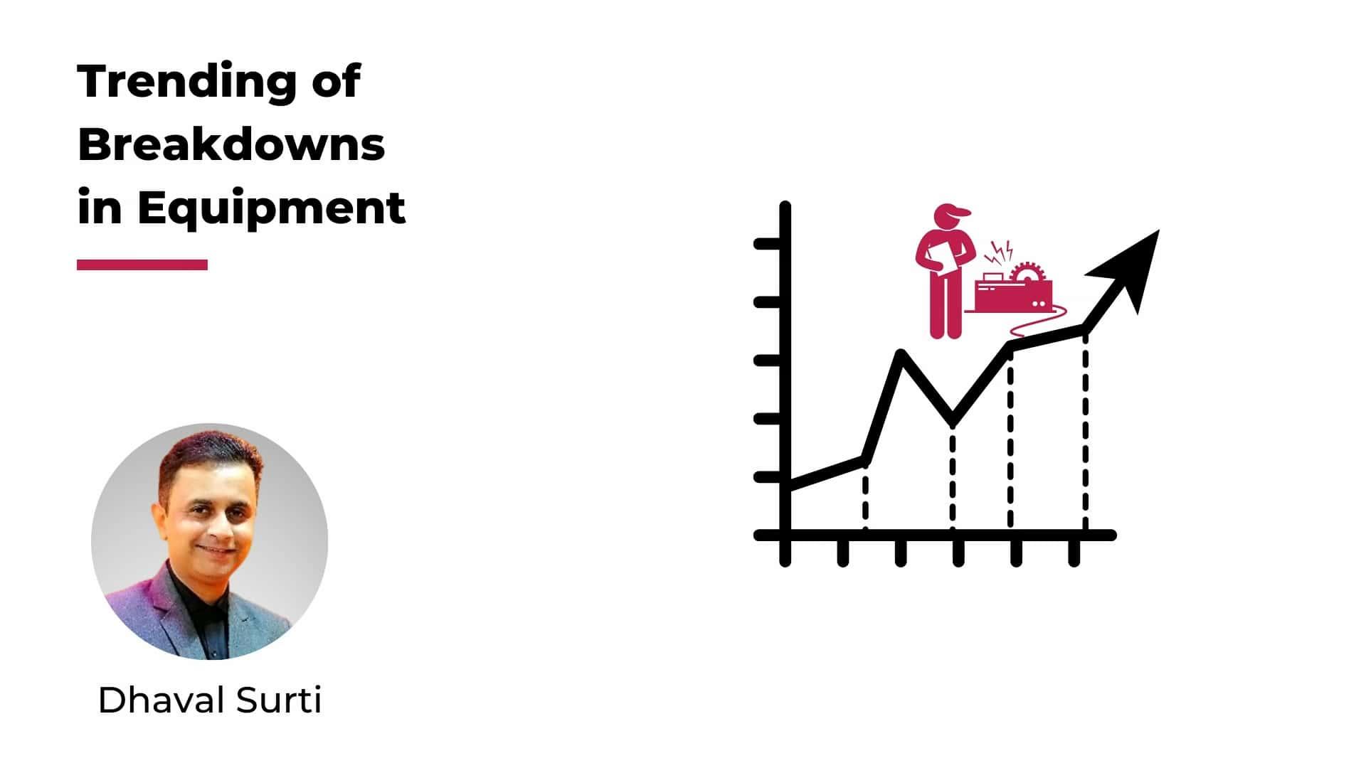 Trending of Breakdowns in Equipment